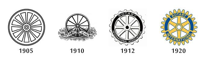 Evolution de la roue du Rotary